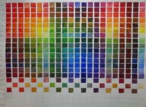 "Color chart (in progress), watercolor, 22"" x 30"".  Because the squares are so close together, I had to paint every other square and let those dry before painting the squares in between."